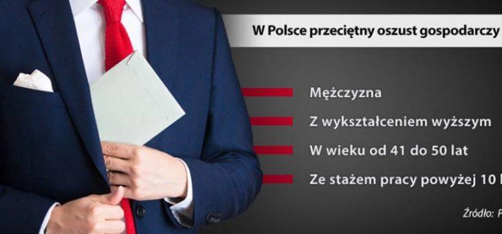 Przykłady zachowań korupcyjnych